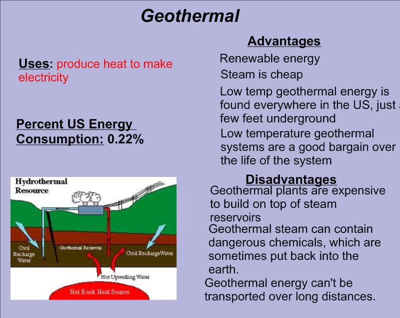 Asexual propagation disadvantages of geothermal energy